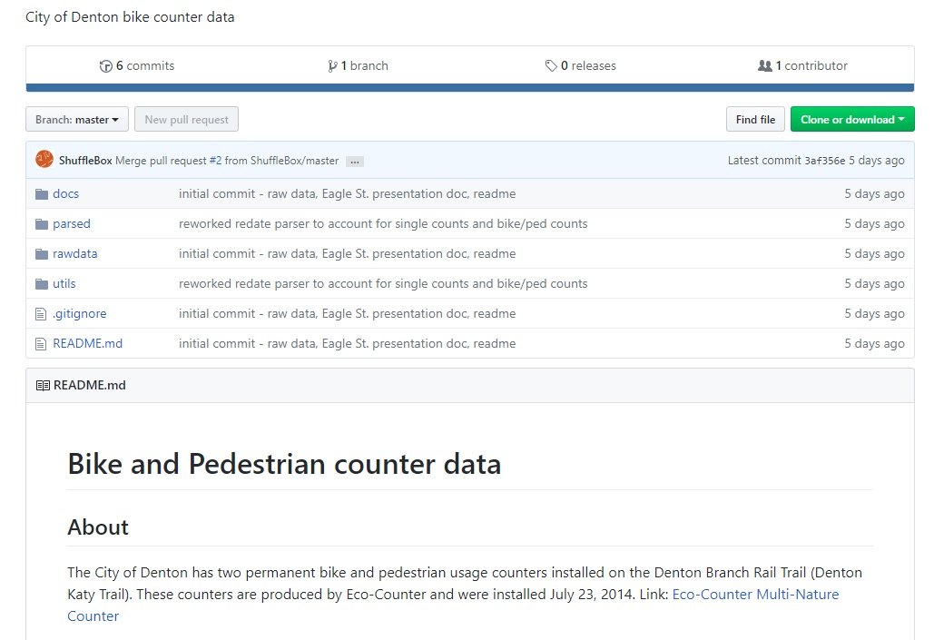 Screenshot of the Bike and Pedestrian counter data repository on the Open Denton GitHub account.